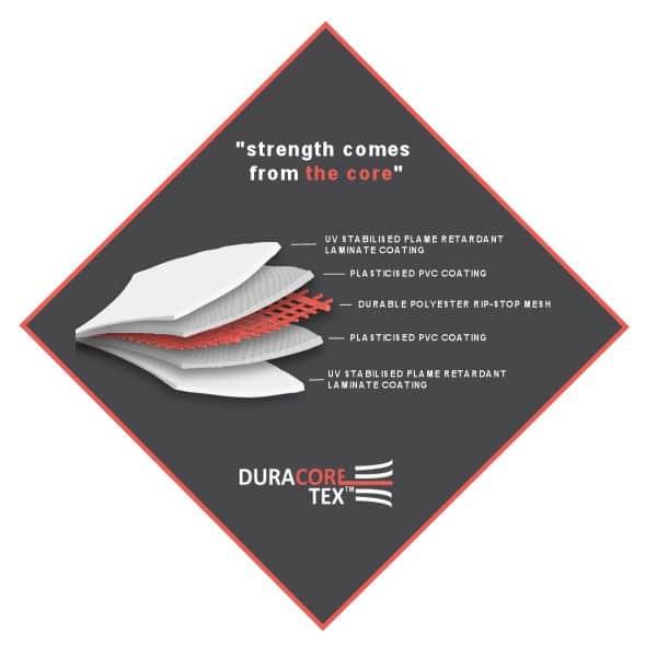 Duracoretex PVC